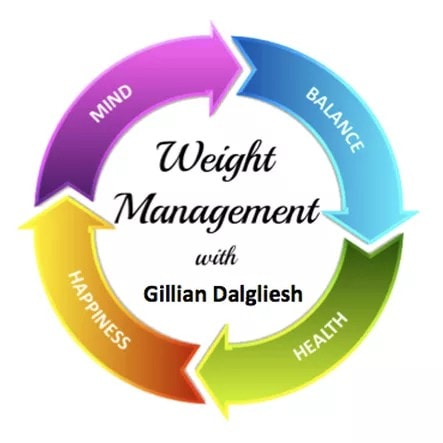 weightmanagement
